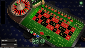 Marking the systematic applicability of the Casino games